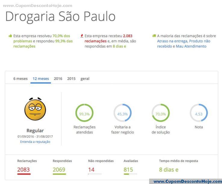 Reclame Aqui da Loja Drogaria Sao Paulo